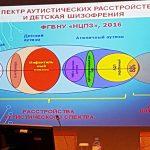 Доклад Симашковой