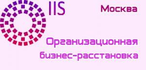Бизнес расстановка Москва
